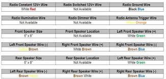 2004 f150 stereo wiring diagram wiring diagrams schematics