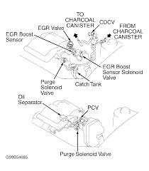 Funky mazda bongo engine diagram model electrical diagram ideas