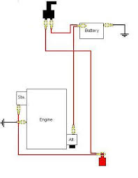 battery relocation cutoff questions lstech battery relocation cutoff questions final wiring diagram jpg