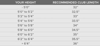 Ladies Golf Club Size Chart Golf Club Length Chart For Height Custom Club Fitting Chart