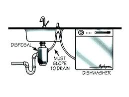 dishwasher with garbage disposal. Unique With Disposal Dishwasher And Garbage Drain Connection Size Intended Dishwasher With Garbage Disposal P