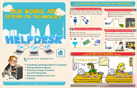 helpdesk guide