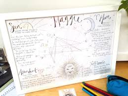 How To Make A Hand Drawn Natal Chart The Little Red