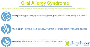 Oral Allergy Syndrome | Food reactions | Allergychoices