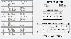 ford stereo wiring color codes wiring diagram long 2000 ford taurus stereo wiring color codes wiring ford stereo wiring color codes