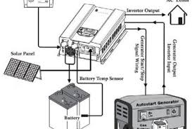 similiar wind power wiring diagram keywords wind power dc ac wiring diagram