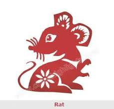 Why Are The 12 Animals Of The Chinese New Year In Order