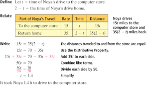 Rate Times Time Equals Distance Chart Ch 2 Lesson 5 Objective 2