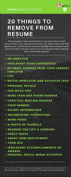 How To Write An Effective Resume To Find A Job Pinterest Berufe With
