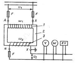 Реферат Измерительные трансформаторы напряжения com  Измерительные трансформаторы напряжения