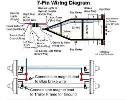 seven wire trailer plug diagram seven image wiring boat trailer wiring harness diagram wiring diagram and hernes on seven wire trailer plug diagram wiring diagram for 7 pin