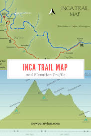 Inca Trail Elevation Chart Learn More About Hiking The Inca Trail With Our Inca Trail