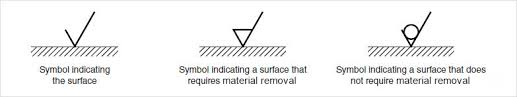 Understanding Surface Roughness Symbols Introduction To