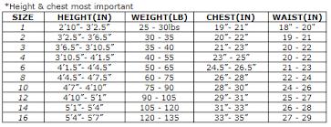 Billabong Boys Size Chart 5 4 3mm Juniors Billabong Foil Full Wetsuit