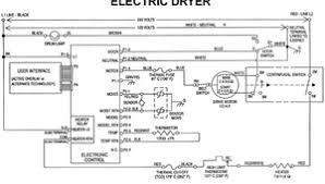 wiring diagram kenmore dryer elite wiring diagram kenmore dryer solved has no power at all no lights no nothing kenmore elite wiring diagram kenmore dryer