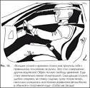 Схема посадки за рулем автомобиля