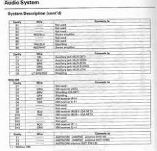 diy component speaker install question honda element owners element audio system integration wiring diagram page 6 honda element owners club forum