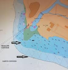 Safe Water Mark On Chart Proper Use Of Ecdis Safety Settings