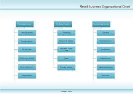 Examples Retail Business Organizational Chart
