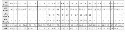 Sizing Chart Skateline