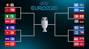 Tabellone Euro 2020 : 26 Mondiali E Europei Vinti In Campo Euro2020 Il  Tabellone A Eliminazione Diretta E L Europeo Piu Bello Sololecce - Si  chiama sempre euro 2020. - musicringtonevoyager