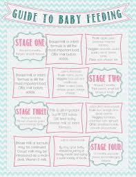 12 Infant Food Chart Business Letter