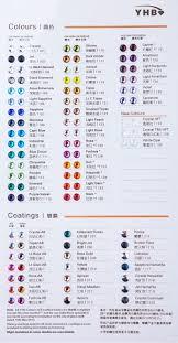 Yhb Color Chart