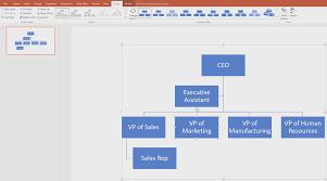 Organization Chart Add In Powerpoint 2007 Organisation Chart