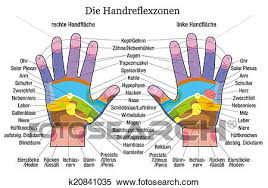Hand Reflexology Chart Description Clipart K20841035