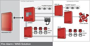 similiar commercial fire strobe wiring keywords simplex strobe wiring diagram get image about wiring diagram