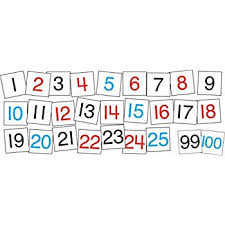 Hundreds Pocket Chart Replacement Cards Carson Dellosa Hundreds Chart Replacement Cards Pocket Chart Cards 158011