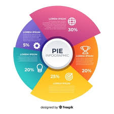 Donut Chart Illustrator Pie Chart Vectors Photos And Psd Files Free Download