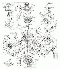 Kawasaki small engine parts diagram kawasaki lawn mower engine parts kawasaki small engine diagrams kawasaki engine diagrams