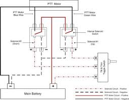 28 [wiring diagram ptt switch] ohyeah922 com Earpiece Microphone at S Ptt Switch Wiring Diagram