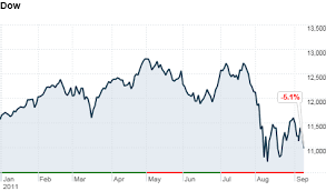 Greece Stock Market Index Chart Stocks Greece And Inflation Sep 10 2011