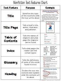 Free Text Features Chart Text Features Nonfiction Text