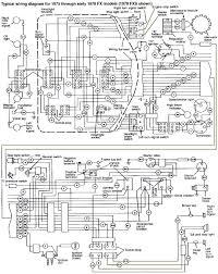 1978 sportster wiring diagram wiring diagram & electricity basics Basic Harley Wiring Diagram at 2002 Harley Softail Wiring Harness