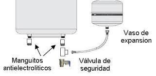 Por Qué No Son Aconsejables Los Termos Eléctricos Reversibles Como Instalar Termo Electrico Horizontal