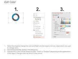 Social Media Marketing Checklist Ppt Powerpoint Presentation