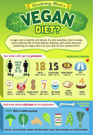 Diet Chart For Vegetarian Weight Loss The Best Vegetarian Weight Loss Diet