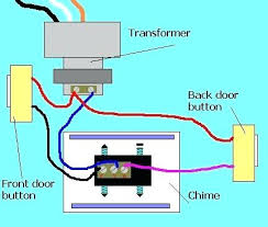 single doorbell wiring diagram plus doorbell transformer wiring doorbell wiring diagram three chimes single doorbell wiring diagram plus doorbell transformer wiring diagram the inside of a doorbell is a