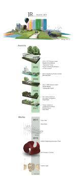 Landscape Architect Resume Picture Ideas References