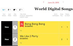 Bigbang Claims Top 2 Spots On Billboards World Digital