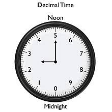 Decimal To Hours Chart Decimal Time Wikipedia