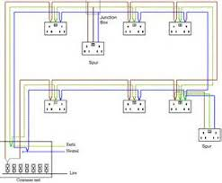 ring main spur wiring diagram images to bosch hba13b150b new oven wiring a ring main electrical wiring wiring a circuit