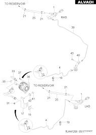 Hydraulic Clutch System Diagram Hydraulic Clutch Fluid Reservoir