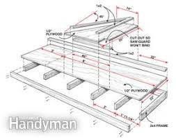 FH00MAY_ALUMSF_08 how to install aluminum soffits that are maintenance free the on plumbing job sheet template
