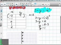 graphing quadratic equations using a table of values grade 11 mixed pre req skills 9 6 12