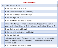 38 Prototypical Divisibility Rules Chart 5th Grade