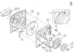 Coin Mechanism For Vending Machine Impressive How To Convert A Vending Coin Mechanism Free Spin Gumballs